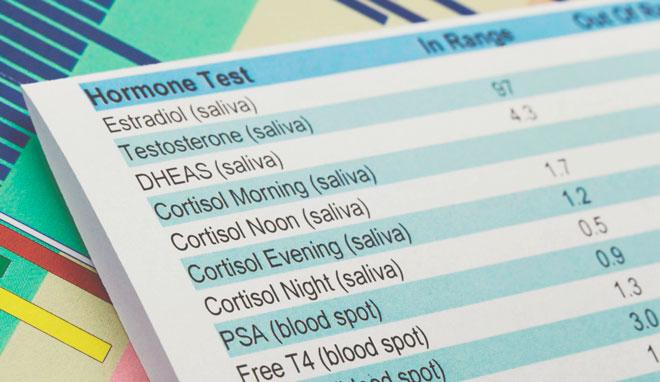 Тест на гормоны